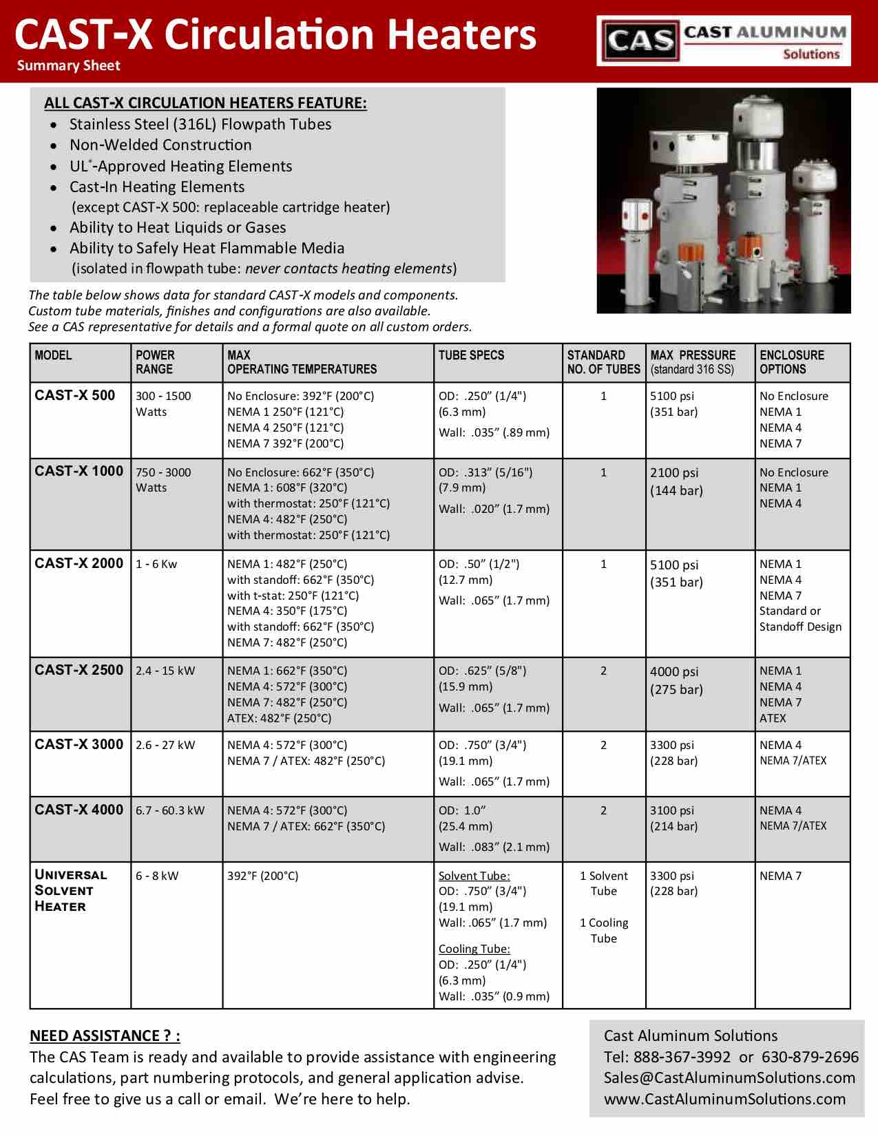 CAST X Circulation Heaters Summary Cast Aluminum Solutions (dragged)