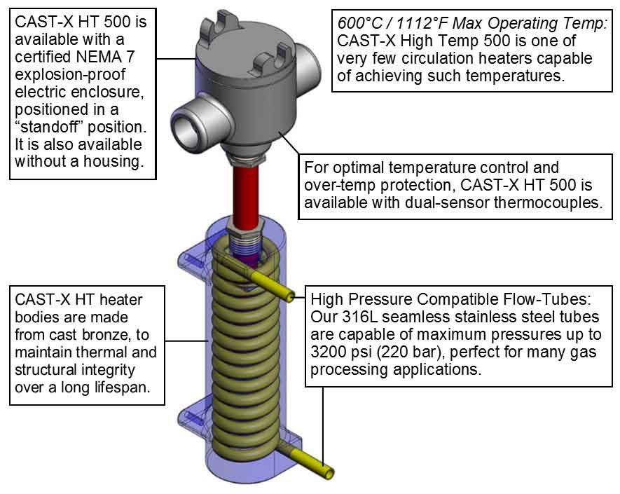 Image showing product features for CAST-X High Temp 500 electric heater for nitrogen, perfect for liquid oxygen and nitrogen vaporization, and sold worldwide by Cast Aluminum Solutions.